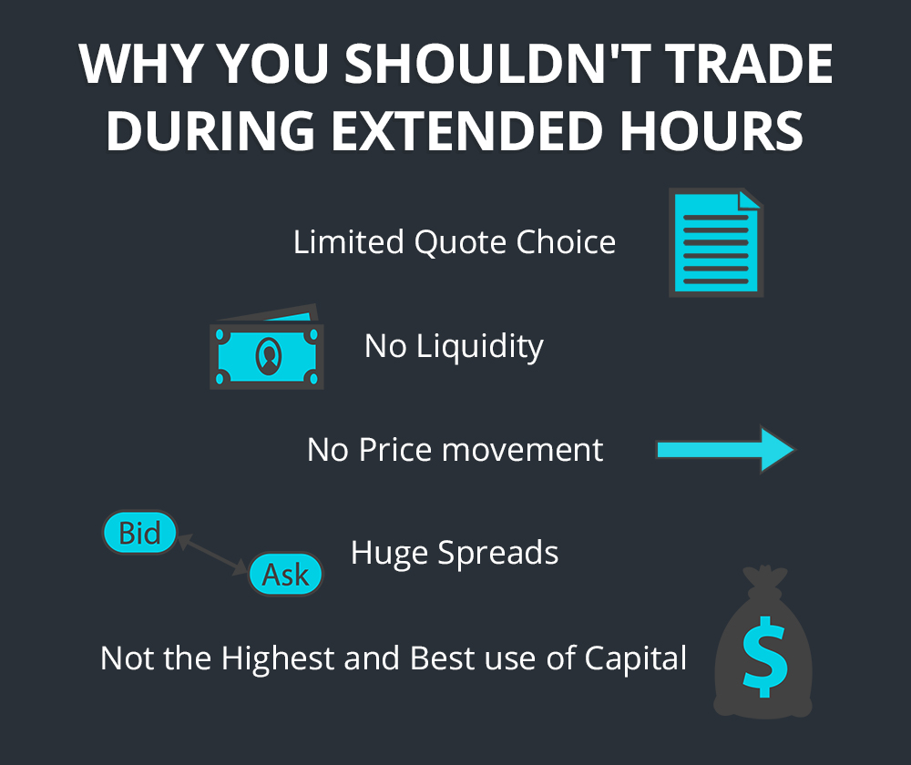 reasons not to trade during extended hours
