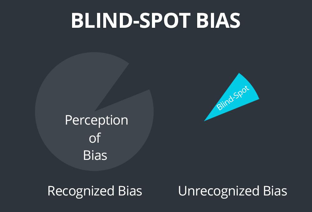 blind spot bias