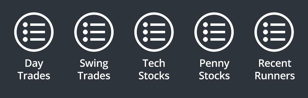 Stock Watch Lists