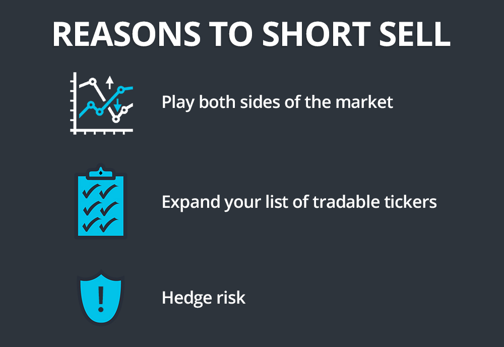 why short sell