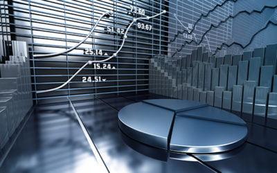 4 Key Market Internal Indicators for Day Traders