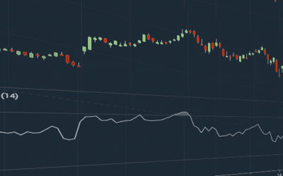A Comprehensive Guide to the RSI Indicator