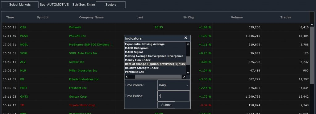 Sector Scan - Rate of Change Indicator