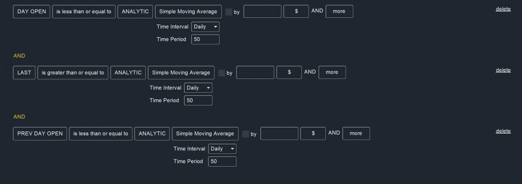 Swing Trades - Moving Average Break