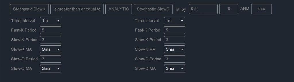 Watchlists - Stochastics Scan