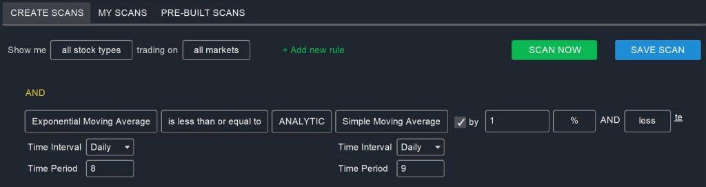 Reversals Offset Moving Average Scan
