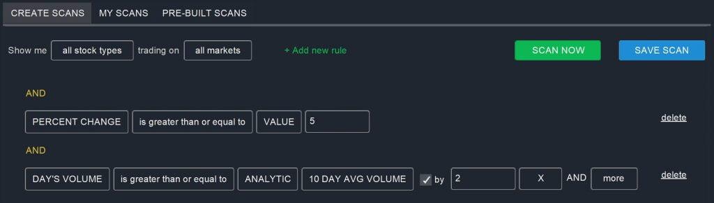 Reversals Volume Reversal Scan