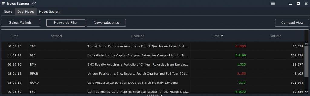 Penny Stocks – Deal News