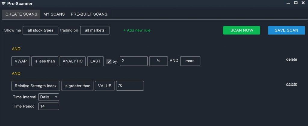 VWAP - RSI Scan