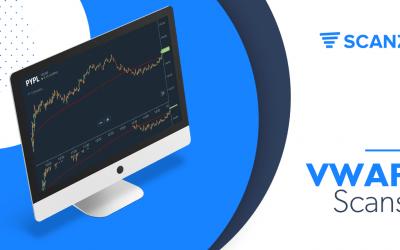 Creating a VWAP Scanner