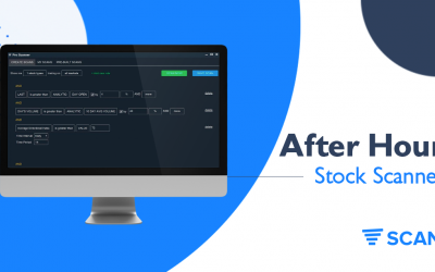 Creating an After Hours Stock Screener