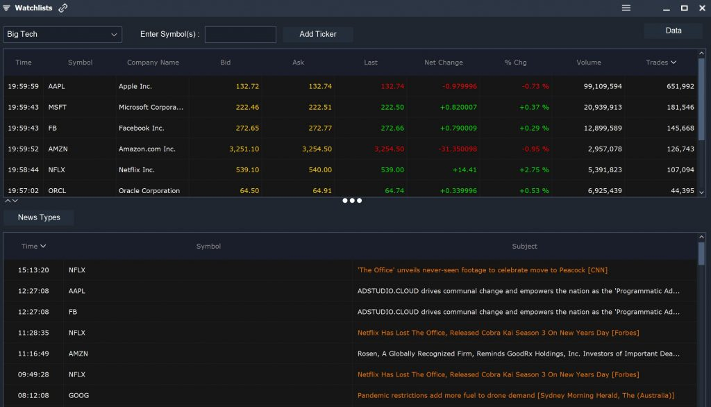 Scanz Customizations - Watchlists