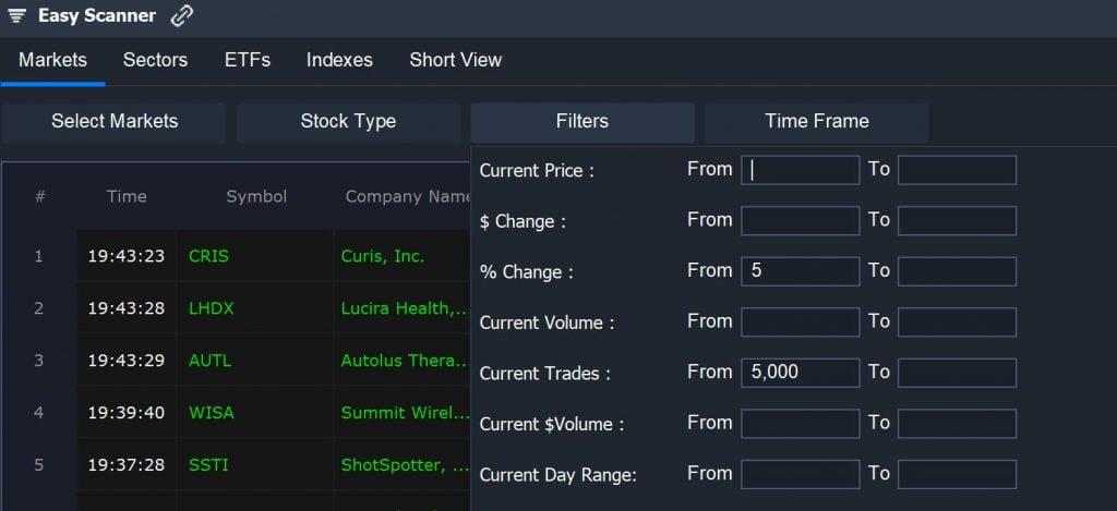 Scanz Volatile Stocks - Easy Scanner Settings